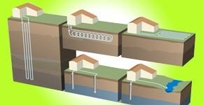 Tepelná čerpadla – ekologické vytápění v rodinných domech